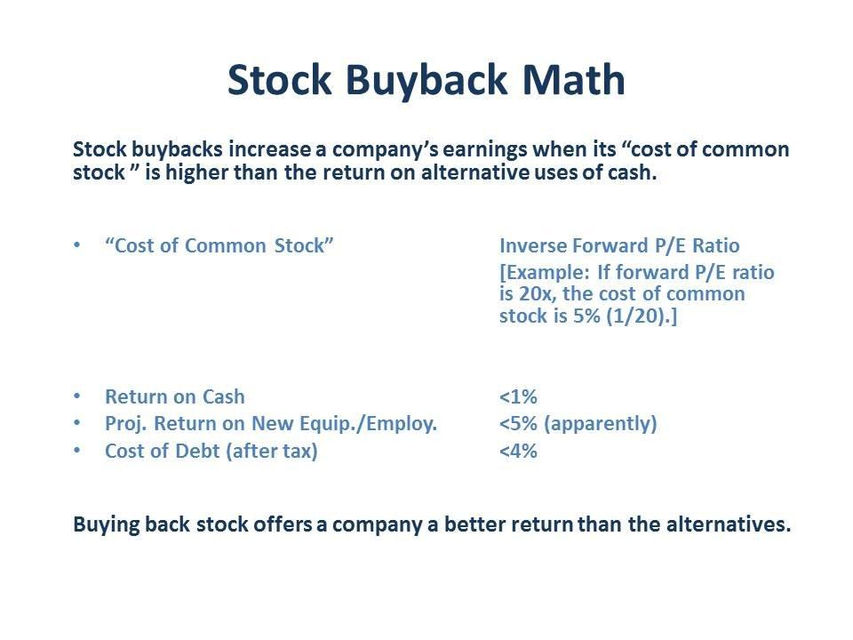 Stock Buyback Math Chart