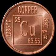 price of copper