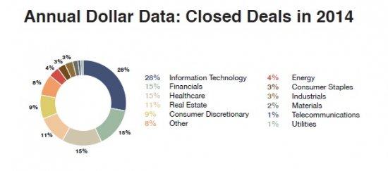 Closed_Deals_in_2014.jpg