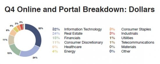 Online_Portal_Dollars_8.jpg