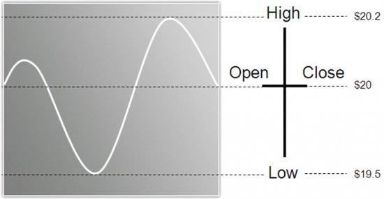 Japanese_Candle_Chart_III.jpg