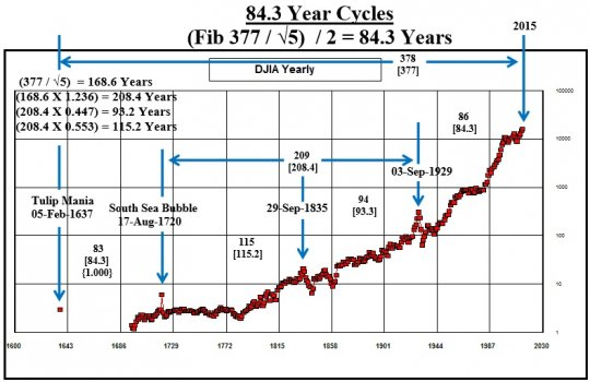 84_3_Year_Cycles_6_4.jpg