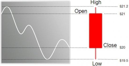 Japanese_Candle_Chart_II.jpg
