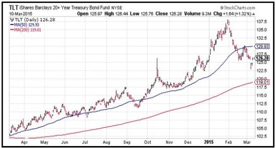 Treasury_Bond_Fund__3___11.jpg