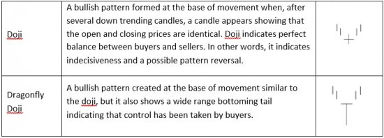 Common_Reversal_Patterns_pt._I.jpg