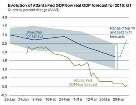 Evolution_of_Atlanta_Fed.jpg