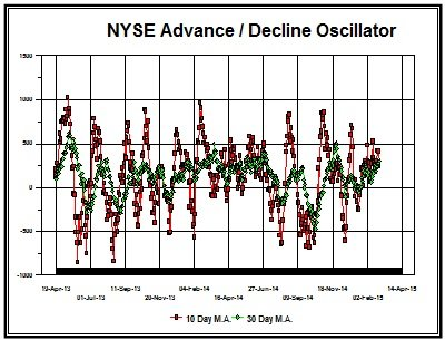 NYSE_Advance___Decline_3_4.jpg