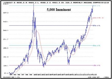 NASDAQ 3-2_1.jpg