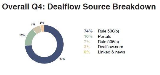 Deal_Activity_Q4_1.jpg