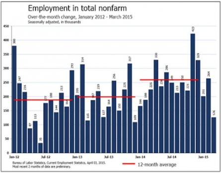 Employment_in_Total_Nonfarm.jpg