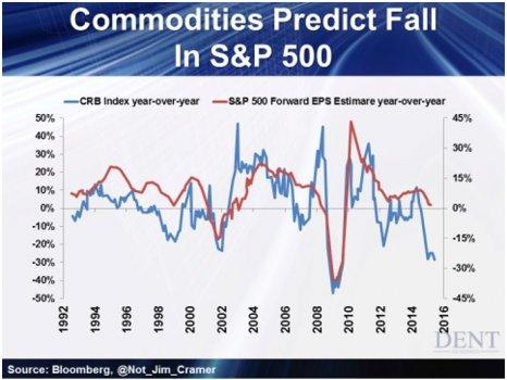 Commodities_Fall_Chart_8_19_pt_II.jpg