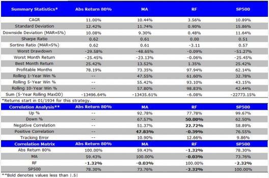 Summary_Statistics_7_23.jpg