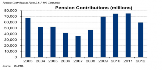 Pension_Contributions.png