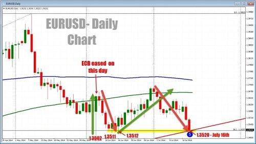EURUSD_Chart.jpg