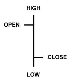 High_Close_II.jpg