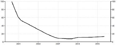 Russian_Debt_to_GDP____Far_Healthier_Than_During_the_1998_Crisis.jpg