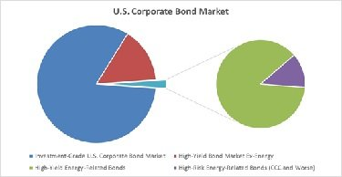 US_Corporate_Bond_Markets.jpg