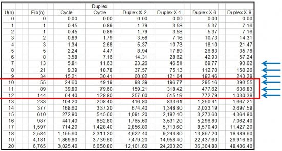 Duplex_Chart_4_6.jpg