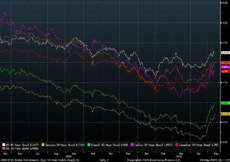 Bond_Volatility.jpg