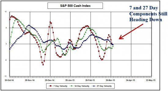 S_and_P_500_Cash_Index_3_31.jpg