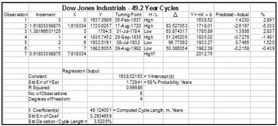 DJIA_Chart__2_4_15.jpg
