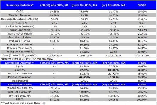 Summary_Statistics_7_23_II.jpg