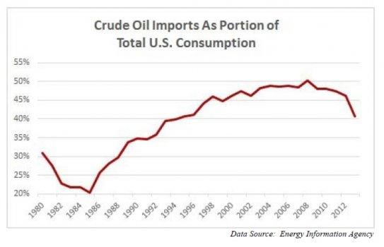 Crude_Oil_Imports.jpg