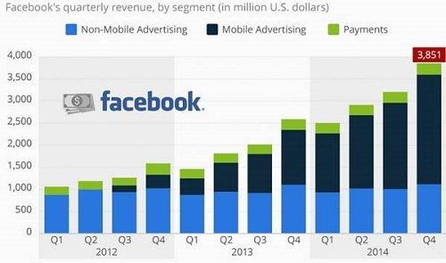 Facebook_Revenue.jpg