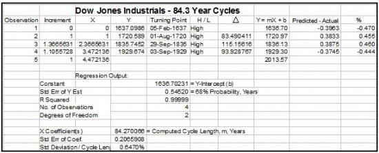 DJIA_Chart_1_26.jpg