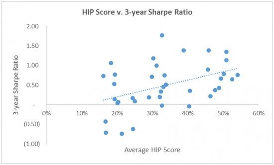 HIP_Score_v_3__year_8_7.jpg