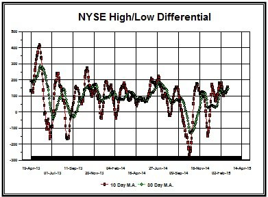 NYSE_High___Low_Differential_3_4.jpg