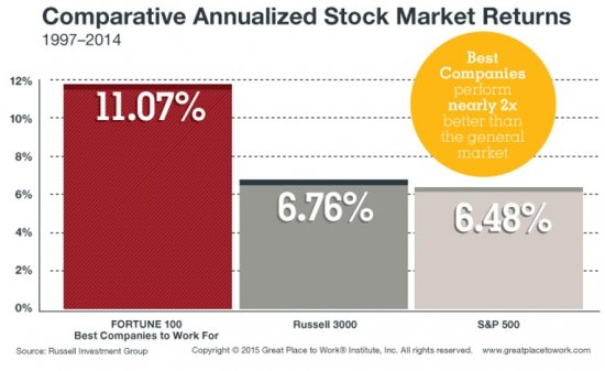 Comparative_Annualized_Stock_Market_Returns.jpg