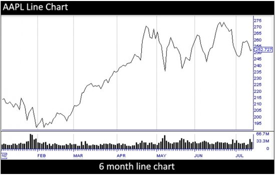 AAPL_Line_Chart.jpg