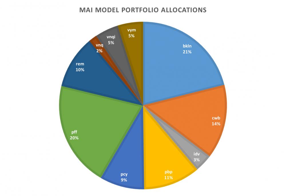 MAI_Model.png