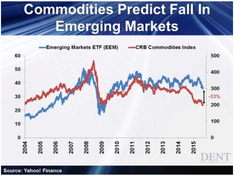 Commodities_Fall_Chart_8_19.jpg