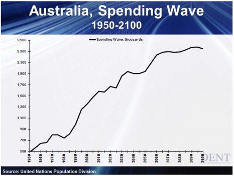 Australia_Spending_Wave_7_7.jpg