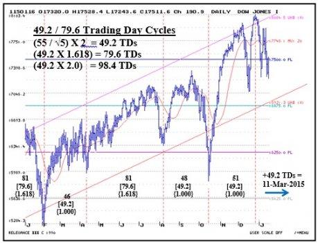 Daily_Dow_Jones_1_19_15.jpg