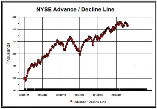 NYSE_Advance___Decline_Line_6_4.jpg