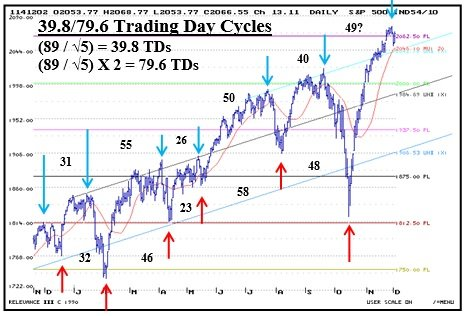 39.8_79.6_Trading_Day_Cycles_12_3.jpg