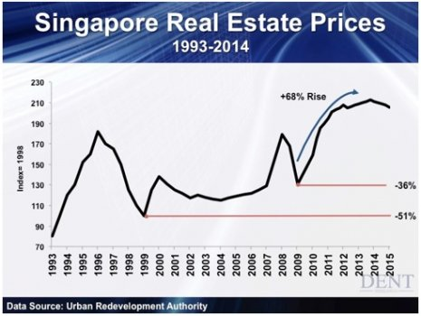 Singapore_Real_Estate.jpg