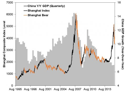 Equities_China_Exhibit_2.jpg