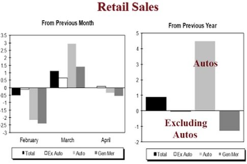 Retail_Sales_Graphs.jpg