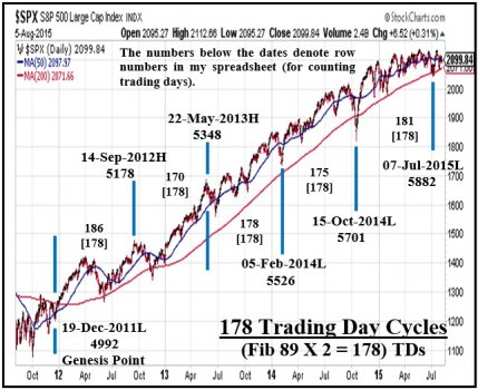 178_Trading_Day_Cycles_8_11.jpg