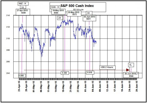 S_and_P_500_Cash_Index_6_8.jpg