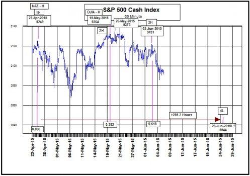 S_and_P_500_Cash_Index_6_8.jpg