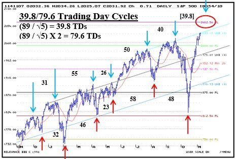 79.6_Trading_Day_Cycles.jpg