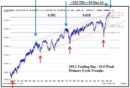 159.2_Trading_Day___33.0_Week___12_2.jpg