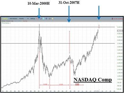 NASDAQ_Comp___1__5__2015.jpg