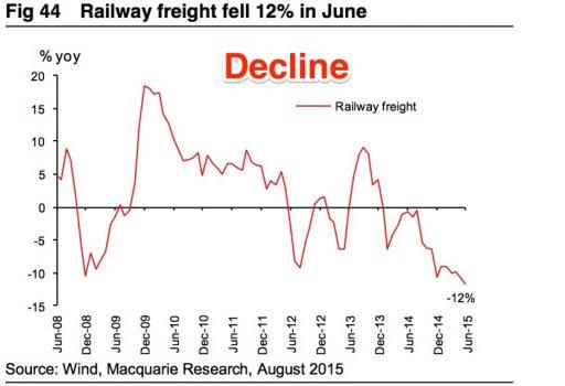 Fig_44_Railway_Freight_8_11.jpg