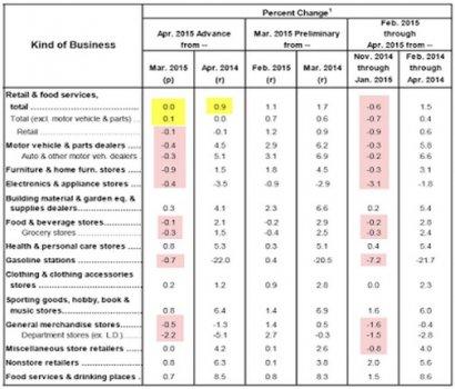 Table_of_Retail_Sales.jpg